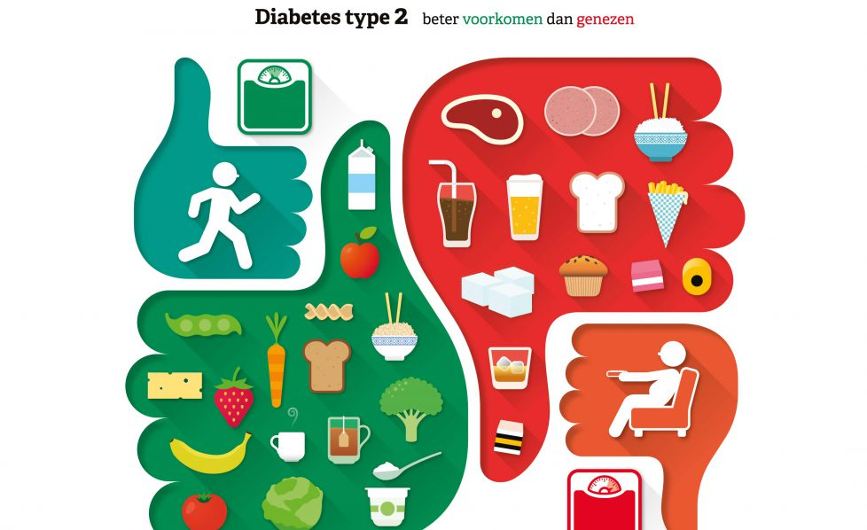 voorkom diabetes