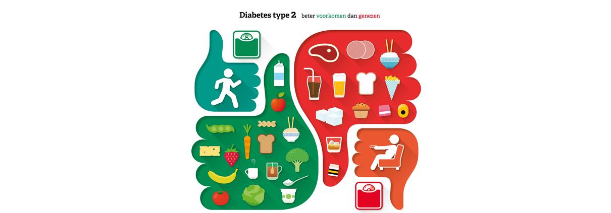 Voedingsadvies diabetes type 2