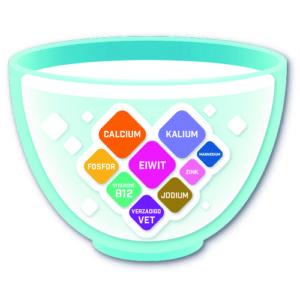 de_voedingsmatrix_meer_dan_de_som_der_nutrienten_yoghurt